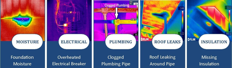 Thermal Imaging For Home Inspections